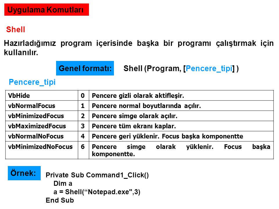 Shell (Program, [Pencere_tipi] )